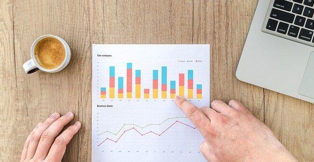 Bing Ads Betreuung – Das Potential von Bing Ads